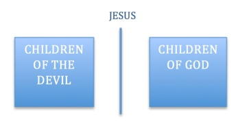 Jesus Line